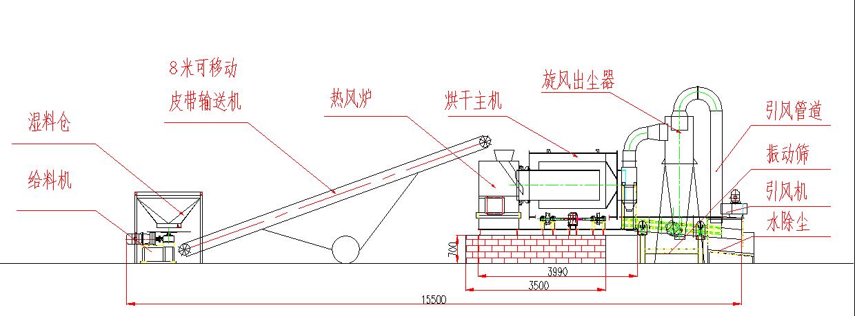 5吨烘干机工艺图